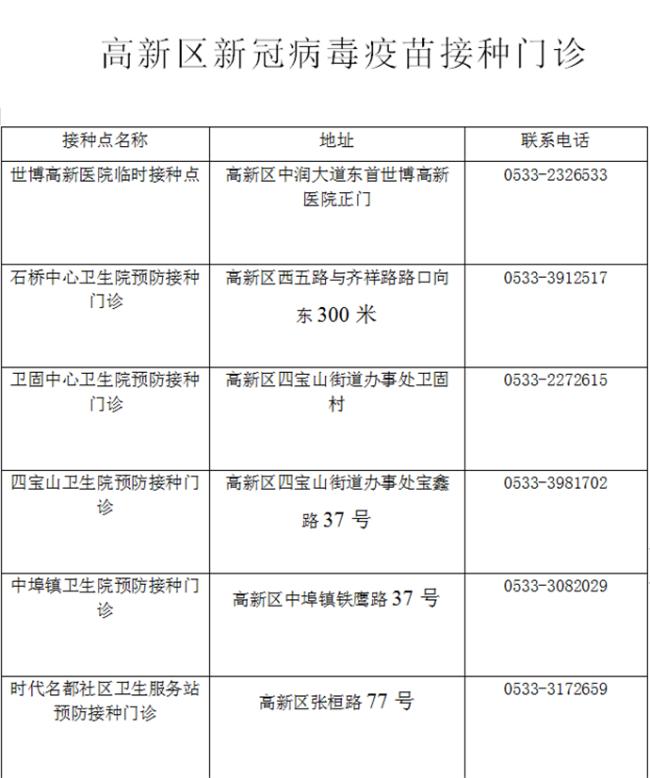 淄博高新区各新冠病毒疫苗接种点将延长接种服务时间至20:00时