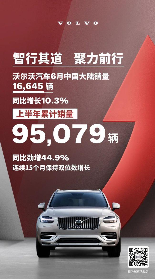 沃尔沃汽车上半年中国大陆累计售出95,079辆,同比劲增44.9%