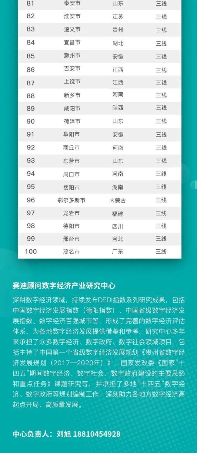 百强城市gdp_湖北十大人口县市,6市gdp超过600亿,5城已进入全国百强县