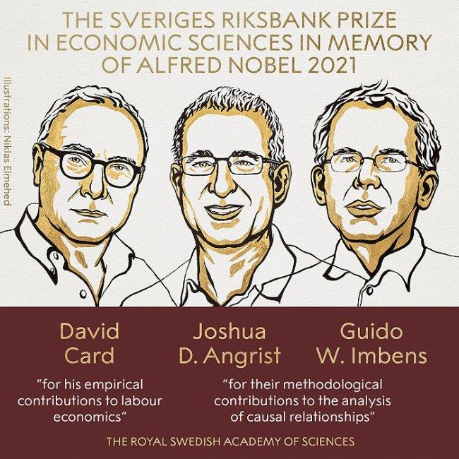 2021年诺贝尔经济学奖揭晓,3名经济学家获奖