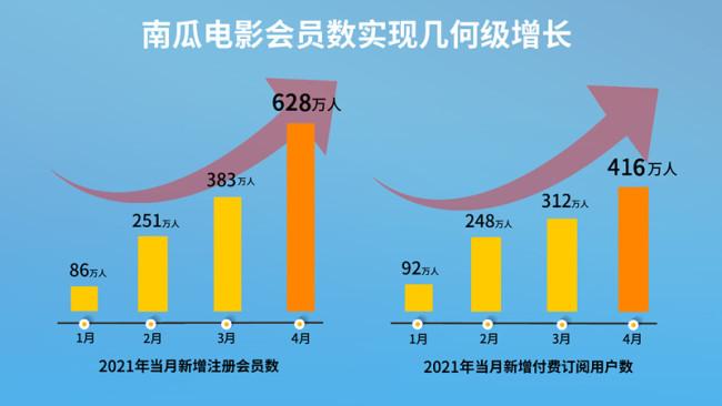 股价飙升17%、入选MSCI中国指数 恒腾网络获资本青睐