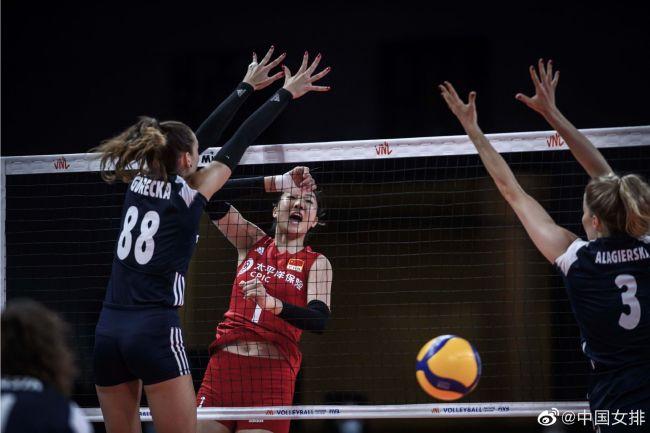 六连胜!中国女排3:0战胜波兰女排