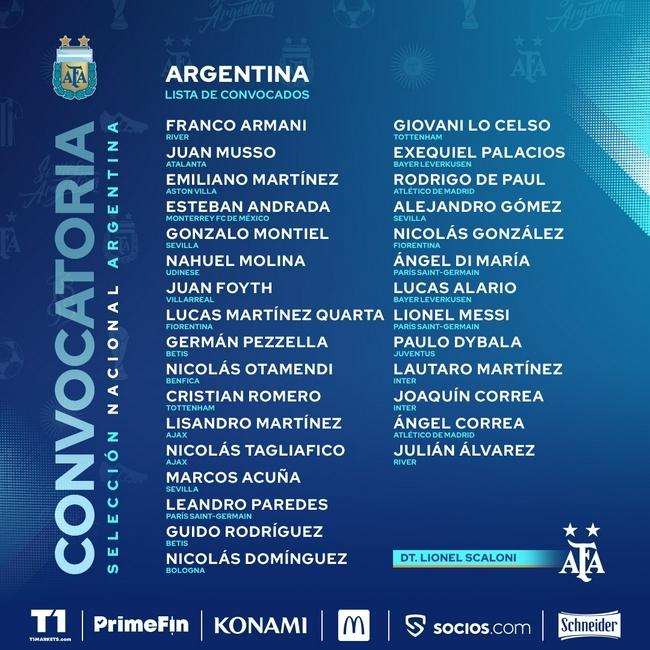阿根廷新一期名单:梅西领衔巴黎三将