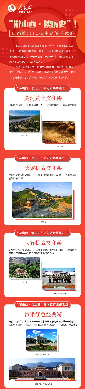 """10条主题旅游线路带你""""游山西  读历史"""""""