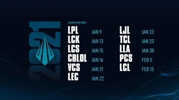 《LOL》LPL季后赛赛制更改 每季取10队晋级,双败制